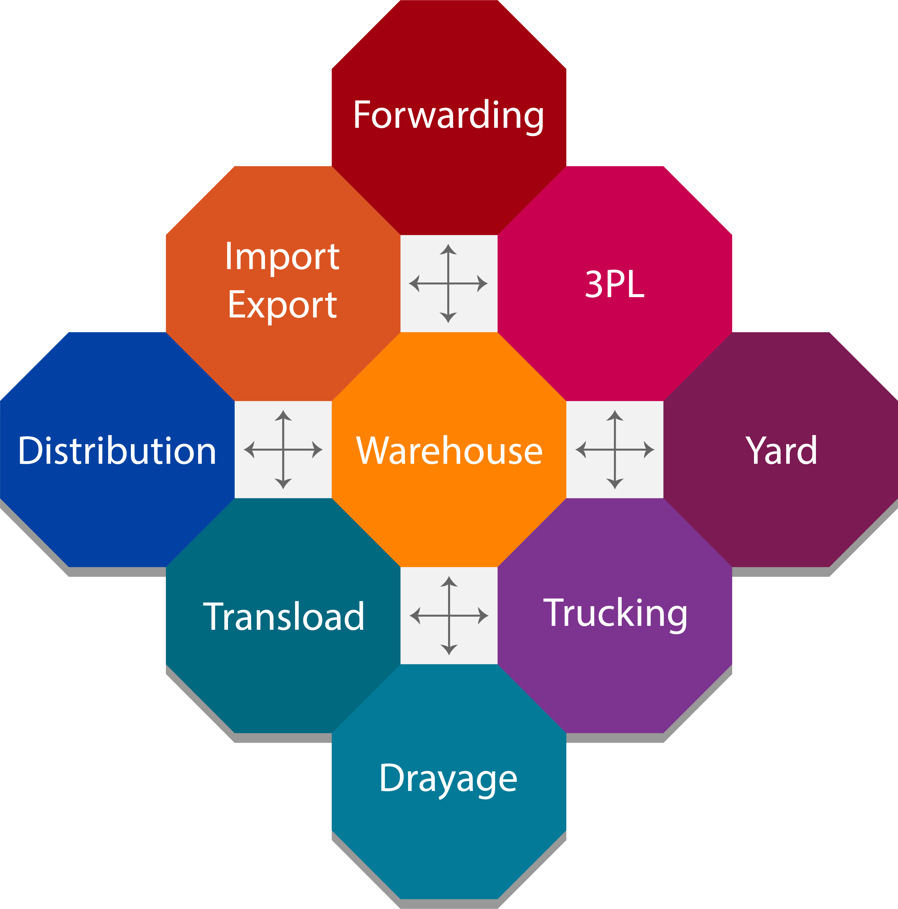 Logistics Software by Silver Bullet Technologies